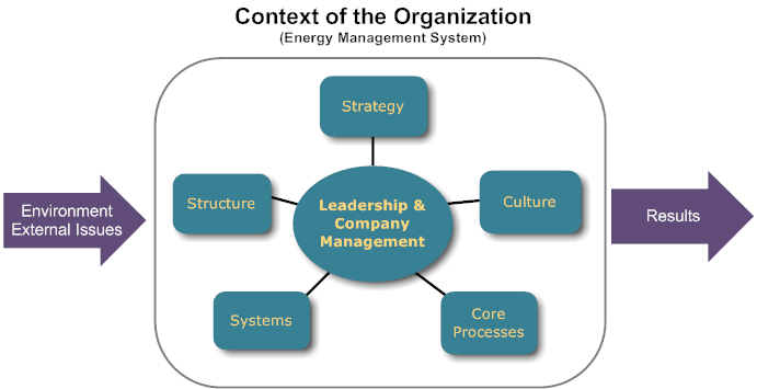context-of-the-organization-ems-08