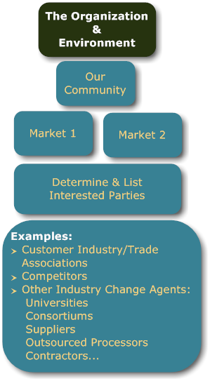 example-context-of-the-organization-ems-14