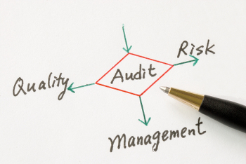Internal-auditing-Several-possible-outcomes